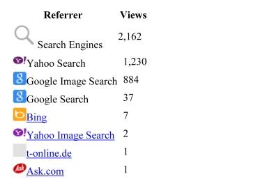 Blog Stats Wed Jan 16th 2013